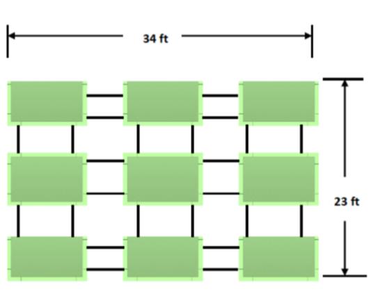 Middle Configuration
