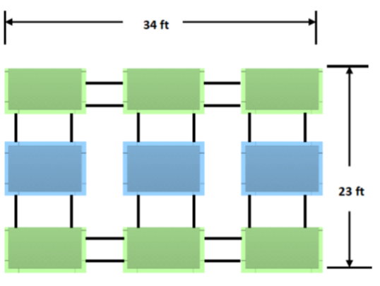 Bottom Configuration